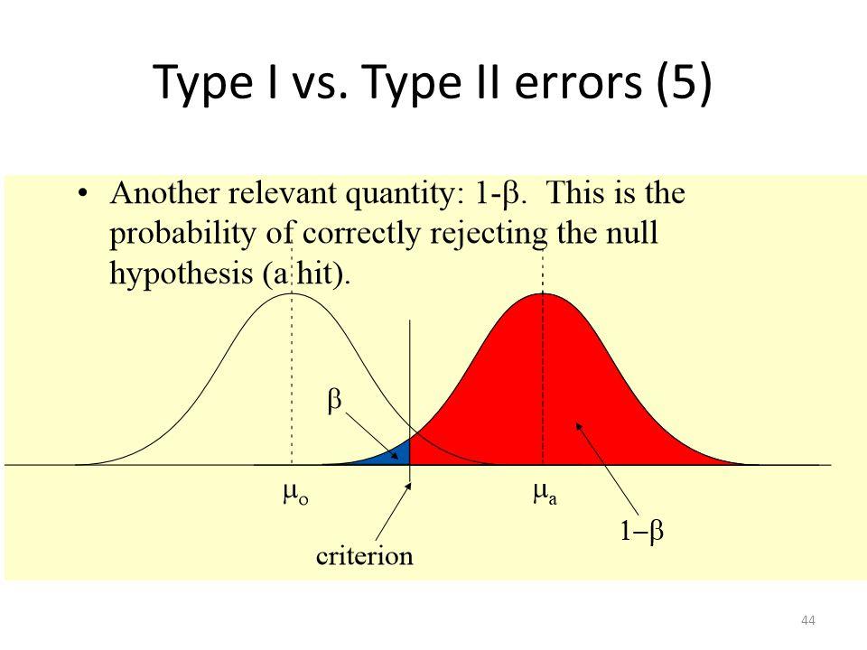 Type I vs. Type II errors (5) 44