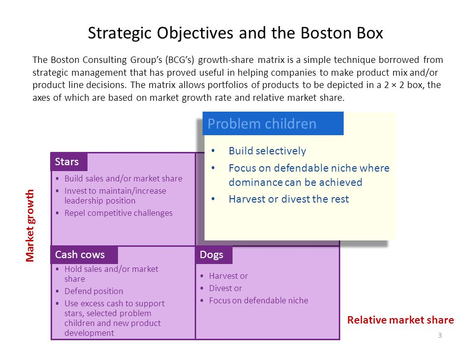 3 Strategic Objectives and the Boston Box The Boston Consulting Group's (BCG's) growth-share matrix is a simple technique borrowed from strategic mana