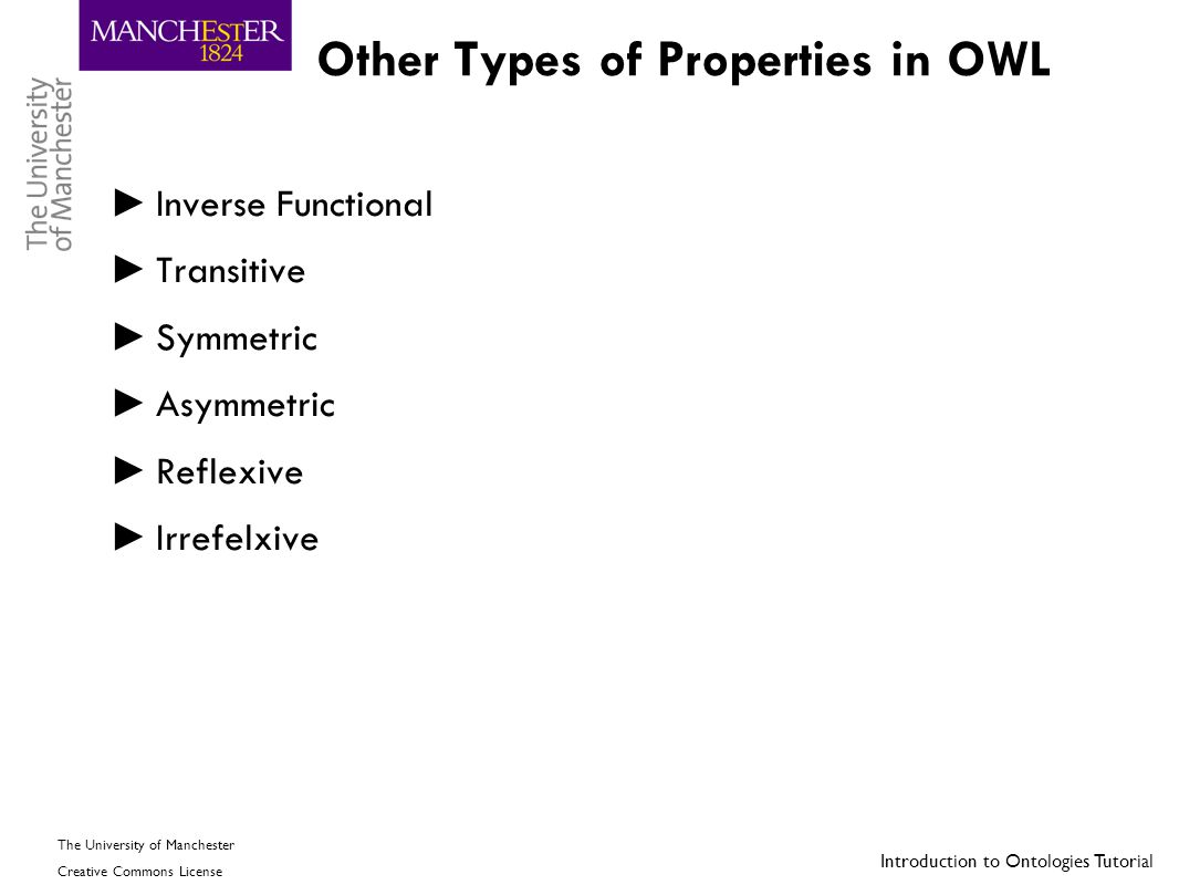 Introduction to Ontologies Tutorial The University of Manchester Creative Commons License Other Types of Properties in OWL ► Inverse Functional ► Tran