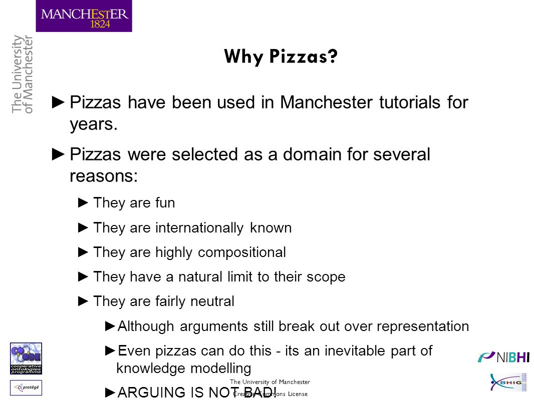 The University of Manchester Creative Commons License Why Pizzas? ►Pizzas have been used in Manchester tutorials for years. ►Pizzas were selected as a