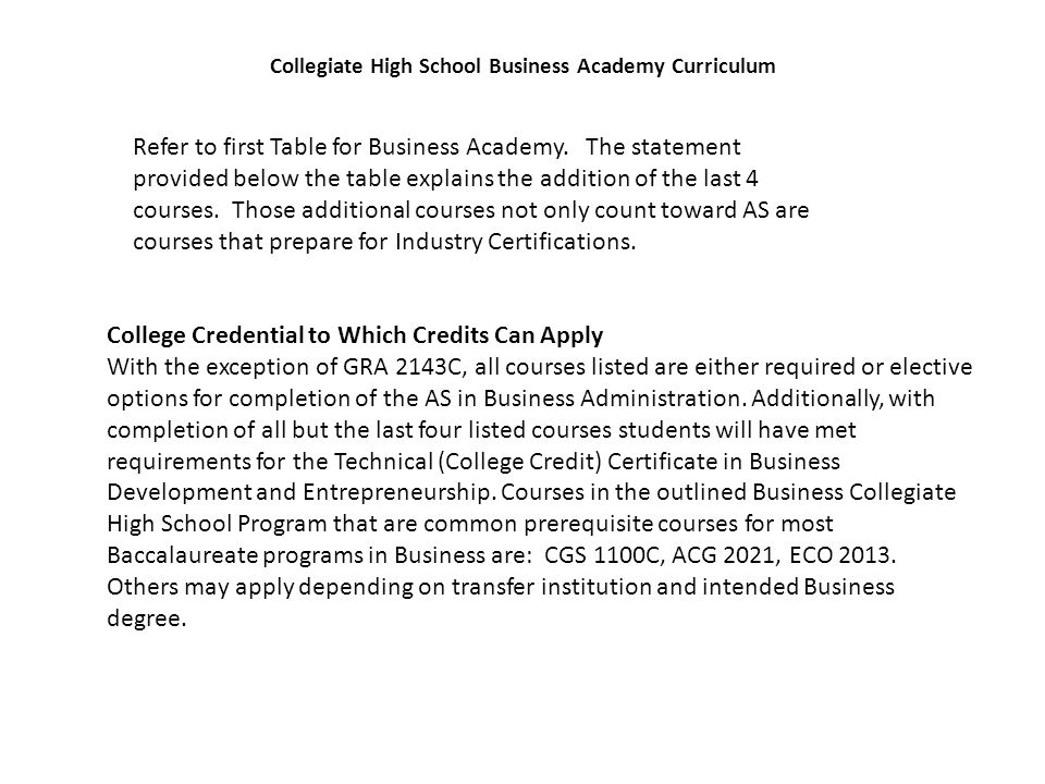 Collegiate High School Business Academy Curriculum College Credential to Which Credits Can Apply With the exception of GRA 2143C, all courses listed are either required or elective options for completion of the AS in Business Administration.