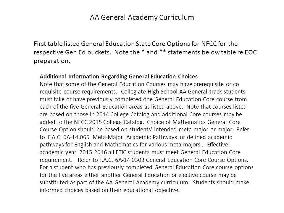 AA General Academy Curriculum First table listed General Education State Core Options for NFCC for the respective Gen Ed buckets.