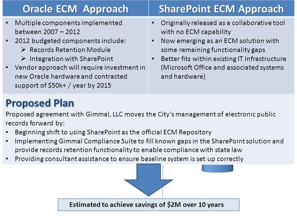 ECM System Direction Information I/PMUCM SP2010 Prior Solution Information Current Solution Oracle ECM Approach SharePoint ECM Approach Multiple compo