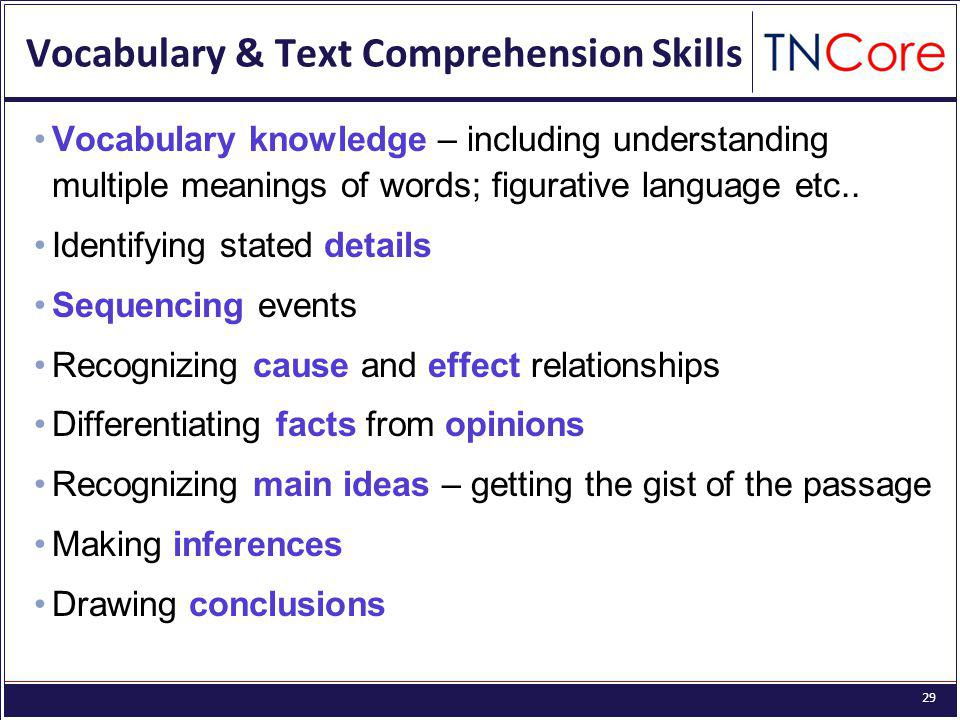 29 Vocabulary & Text Comprehension Skills Vocabulary knowledge – including understanding multiple meanings of words; figurative language etc..