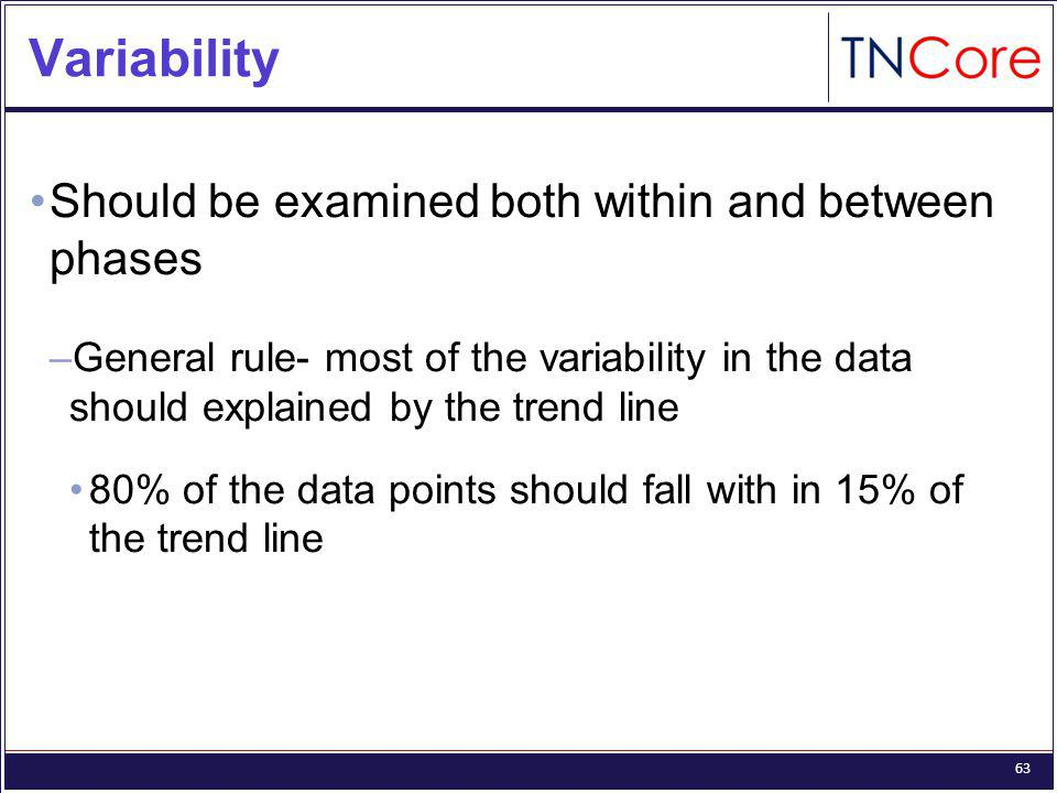 63 Variability Should be examined both within and between phases –General rule- most of the variability in the data should explained by the trend line 80% of the data points should fall with in 15% of the trend line