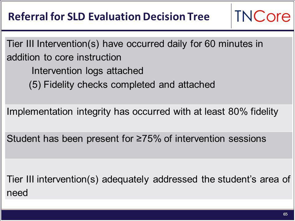 65 Referral for SLD Evaluation Decision Tree Tier III Intervention(s) have occurred daily for 60 minutes in addition to core instruction Intervention logs attached (5) Fidelity checks completed and attached Implementation integrity has occurred with at least 80% fidelity Student has been present for ≥75% of intervention sessions Tier III intervention(s) adequately addressed the student's area of need