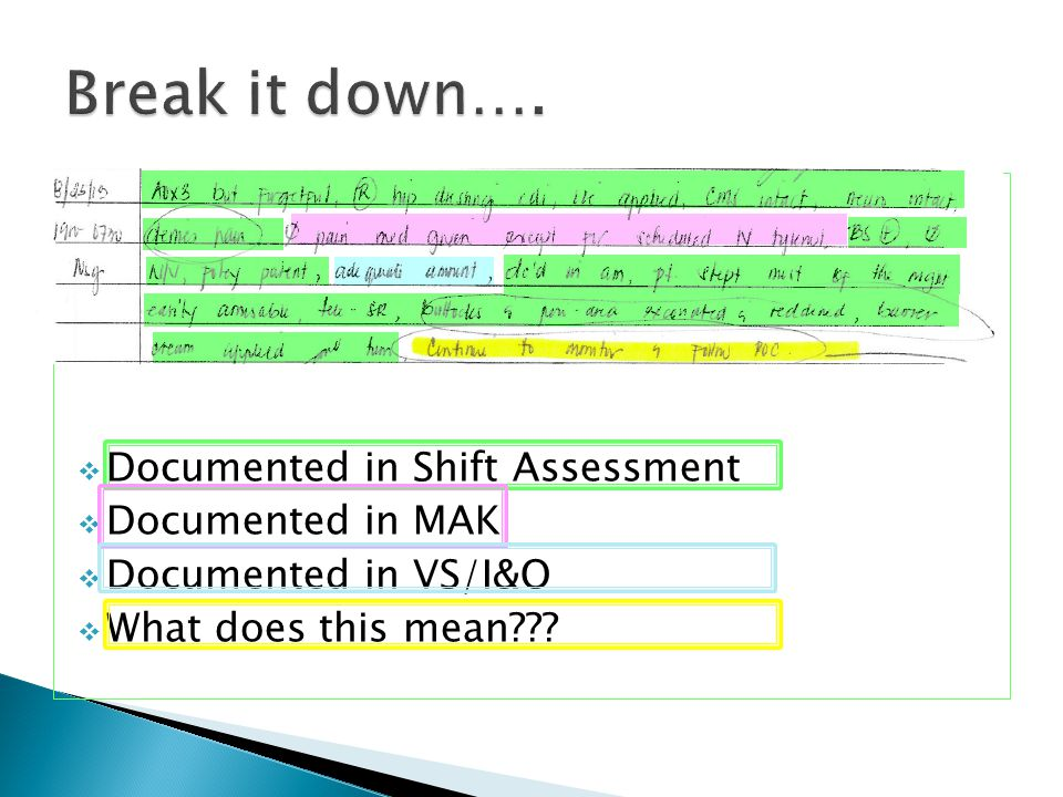  Documented in Shift Assessment  Documented in MAK  Documented in VS/I&O  What does this mean