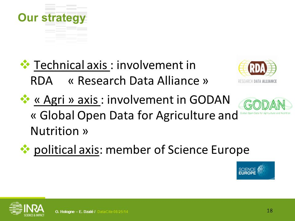 O. Hologne – E. Dzalé / DataCite 08/25/14 Our strategy  Technical axis : involvement in RDA « Research Data Alliance »  « Agri » axis : involvement