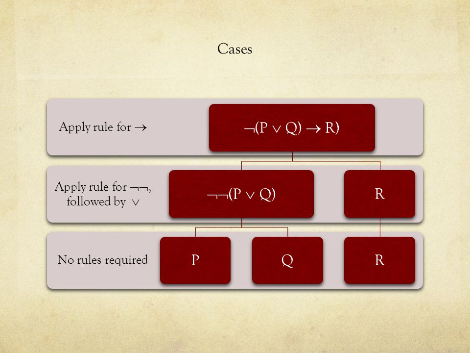 Cases No rules required Apply rule for , followed by  Apply rule for   (P  Q)  R)  (P  Q) PQRR