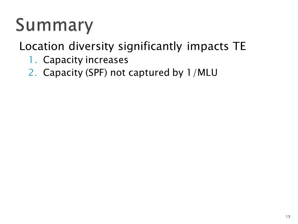 Location diversity significantly impacts TE 1.Capacity increases 2.Capacity (SPF) not captured by 1/MLU 15