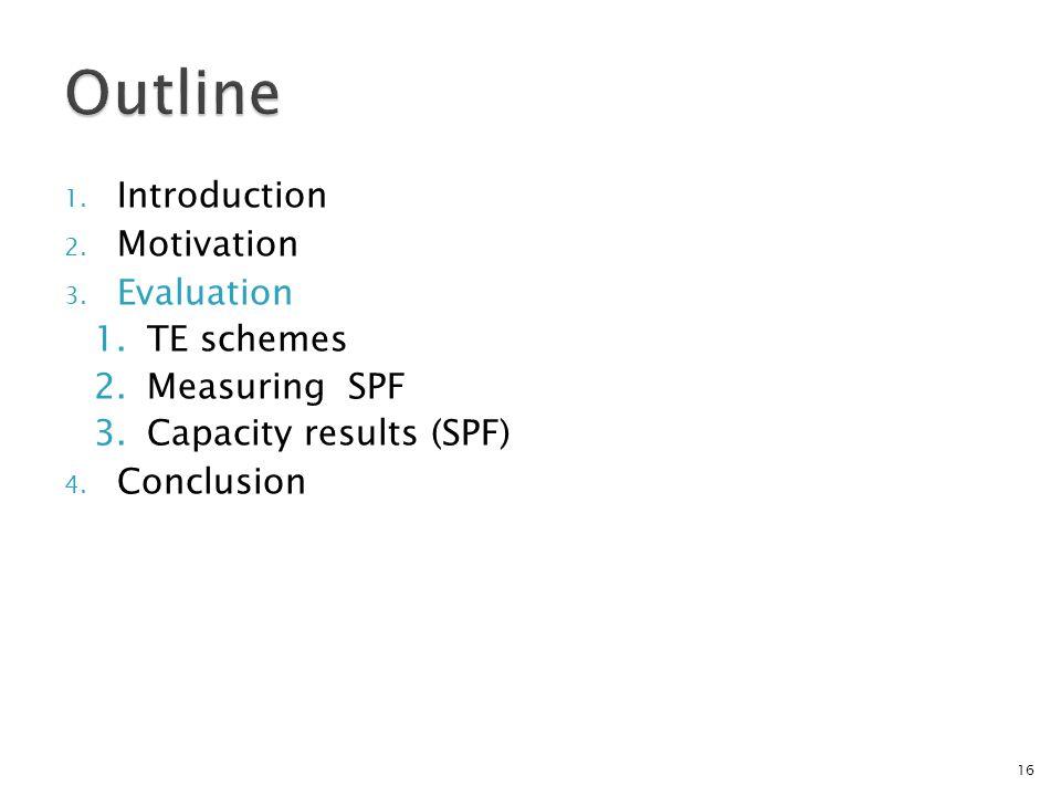 1.Introduction 2. Motivation 3.