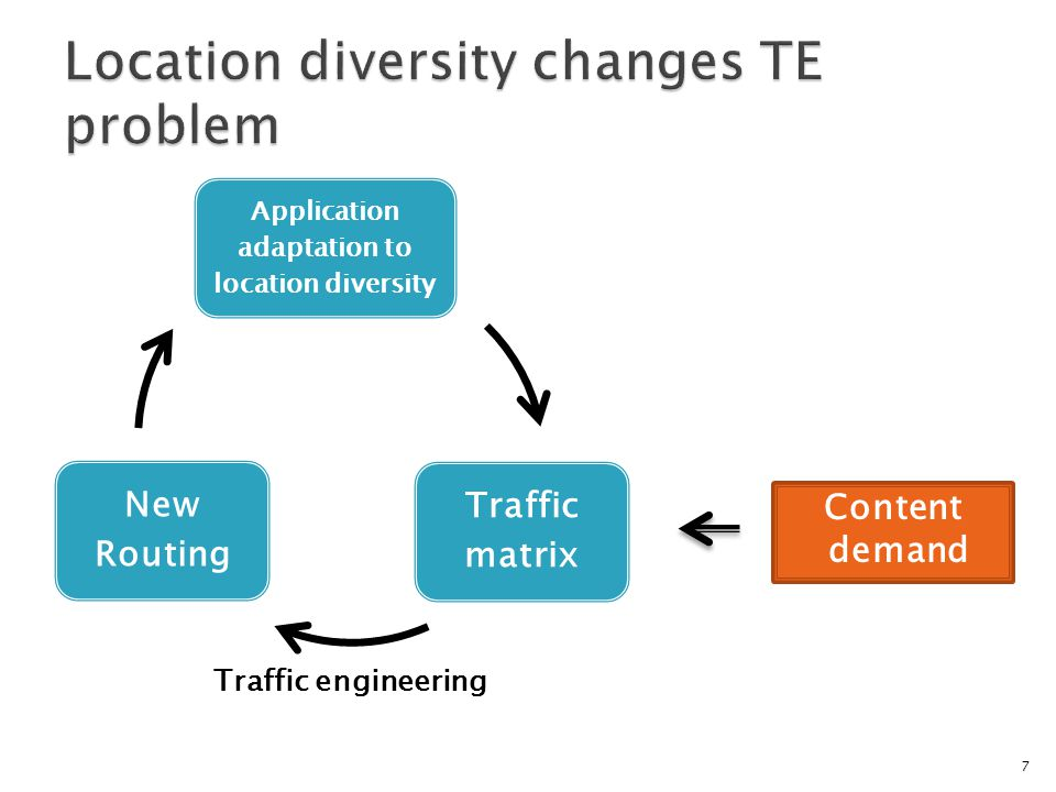 Application adaptation to location diversity Traffic matrix New Routing 7 Traffic engineering Content demand