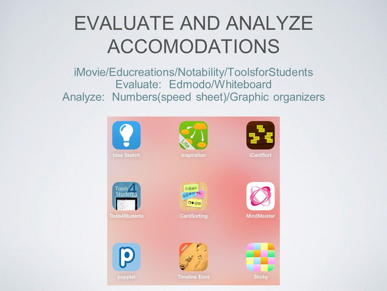 EVALUATE AND ANALYZE ACCOMODATIONS iMovie/Educreations/Notability/ToolsforStudents Evaluate: Edmodo/Whiteboard Analyze: Numbers(speed sheet)/Graphic organizers