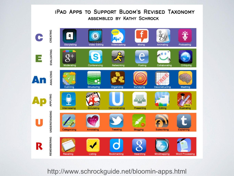 http://www.schrockguide.net/bloomin-apps.html