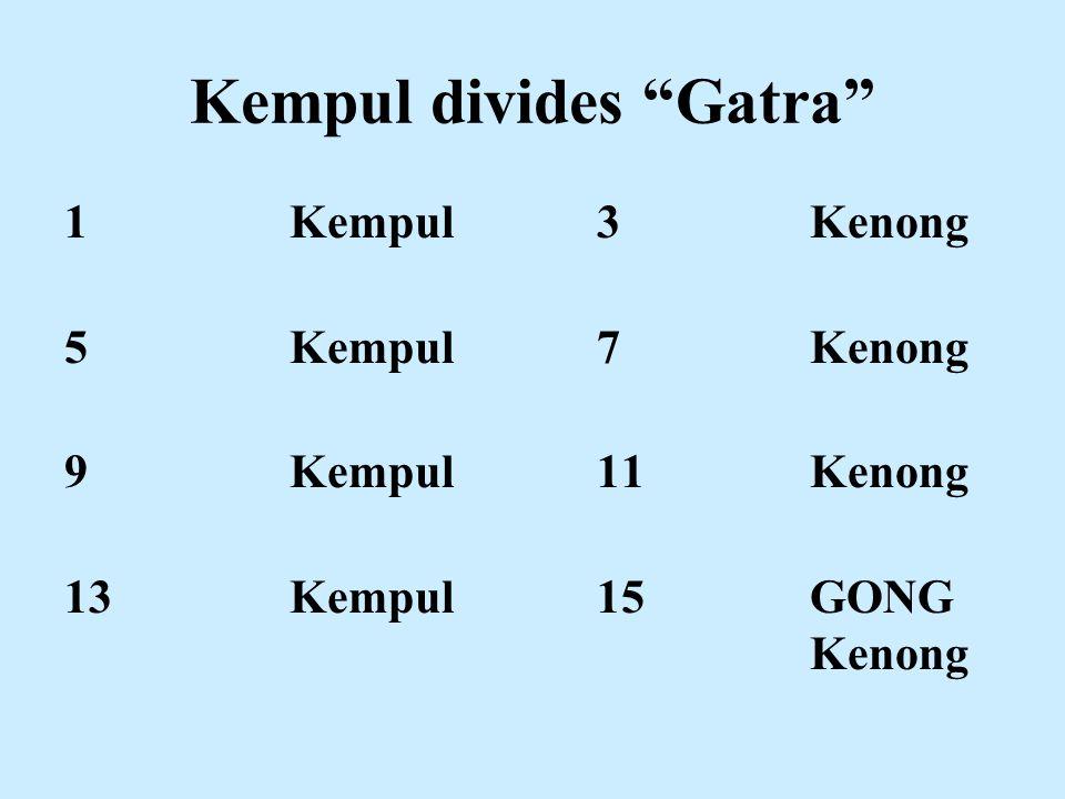 """Kempul divides """"Gatra"""" 1 Kempul3Kenong 5 Kempul 7Kenong 9 Kempul11Kenong 13 Kempul 15GONG Kenong"""