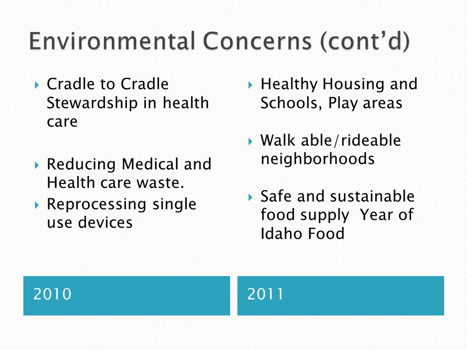 20102011  Cradle to Cradle Stewardship in health care  Reducing Medical and Health care waste.  Reprocessing single use devices  Healthy Housing a
