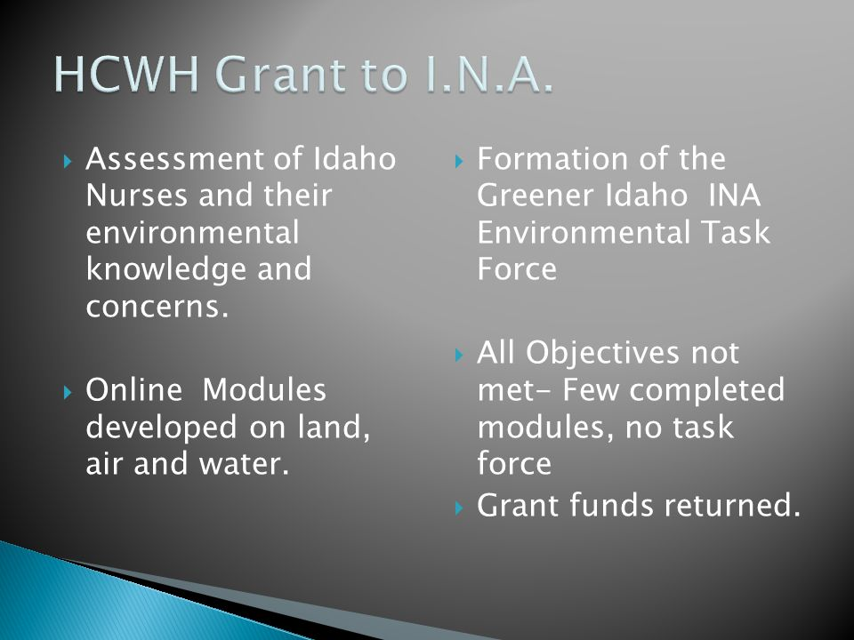  Assessment of Idaho Nurses and their environmental knowledge and concerns.  Online Modules developed on land, air and water.  Formation of the Gre