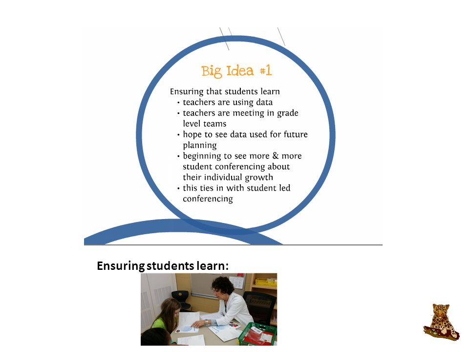 Ensuring students learn: