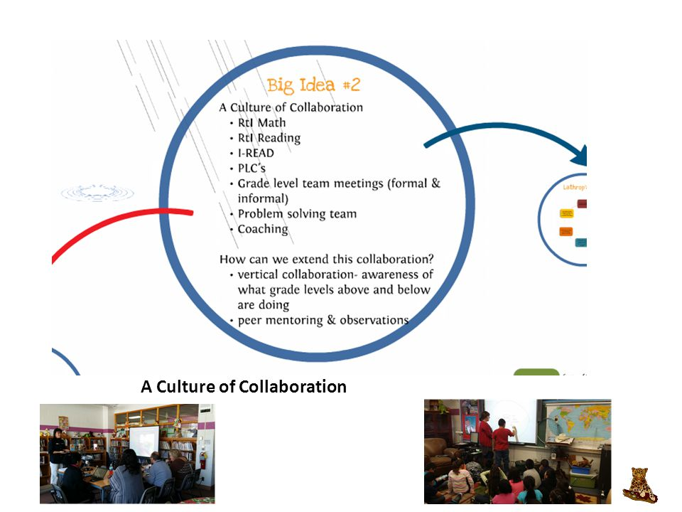 A Culture of Collaboration