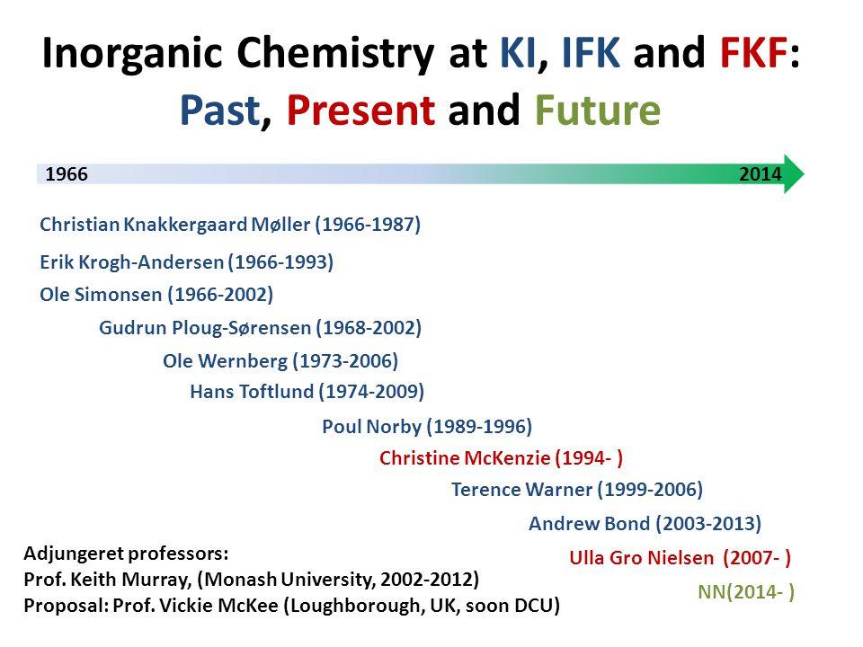 Inorganic Chemistry at KI, IFK and FKF: Past, Present and Future Hans Toftlund (1974-2009) Ole Wernberg (1973-2006) Andrew Bond (2003-2013) Christine