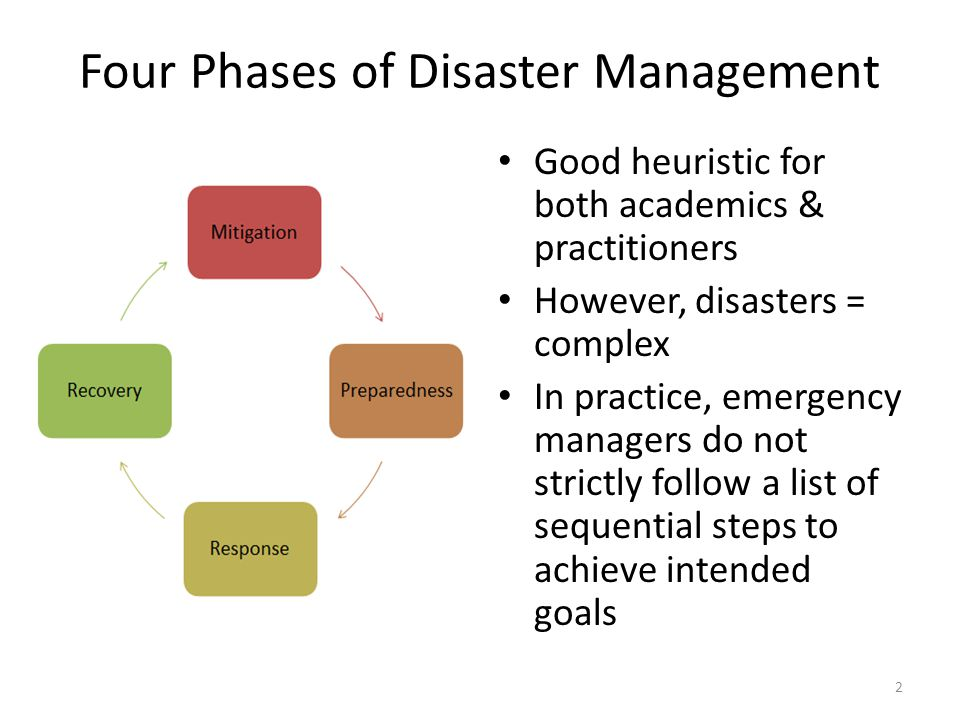 Four Phases of Disaster Management Good heuristic for both academics & practitioners However, disasters = complex In practice, emergency managers do n