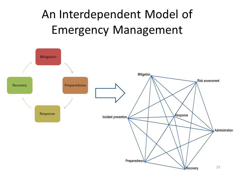 An Interdependent Model of Emergency Management 29