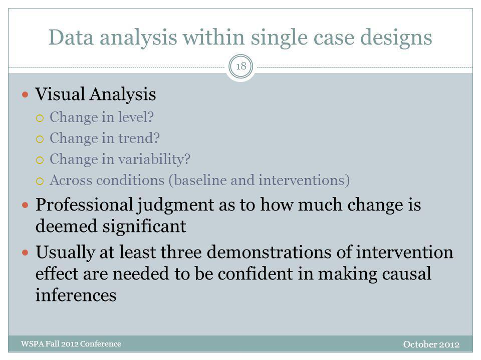 Data analysis within single case designs Visual Analysis  Change in level.