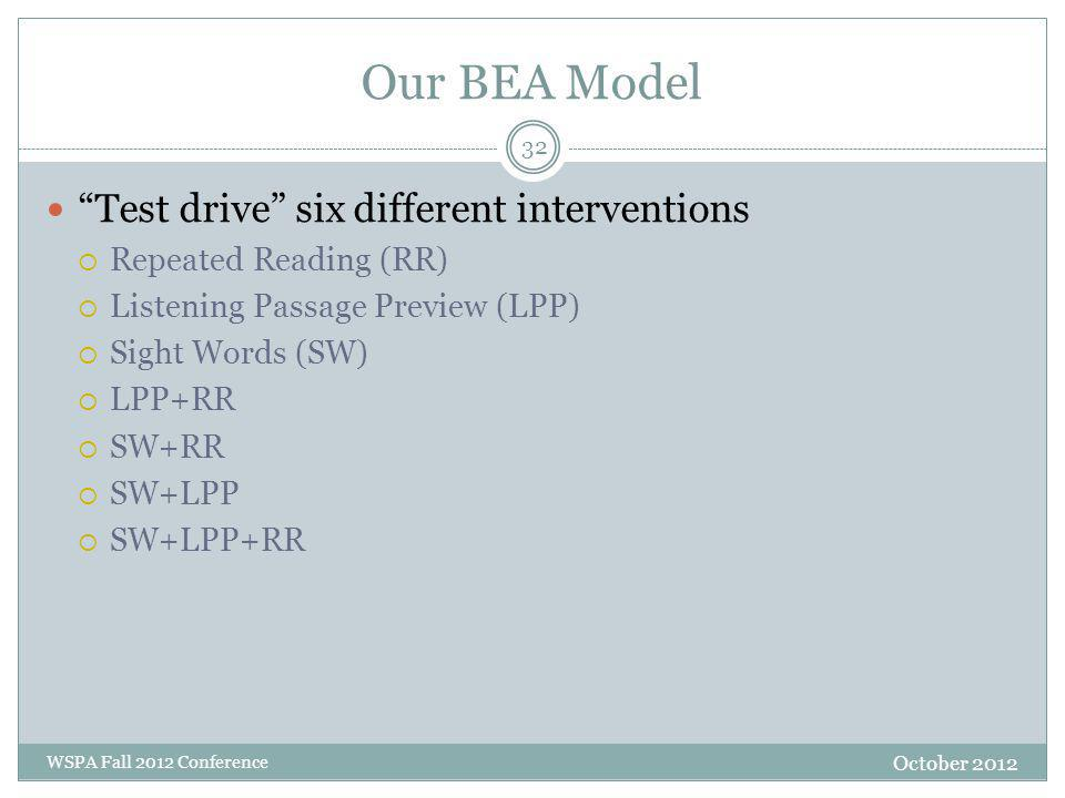 Our BEA Model Test drive six different interventions  Repeated Reading (RR)  Listening Passage Preview (LPP)  Sight Words (SW)  LPP+RR  SW+RR  SW+LPP  SW+LPP+RR October 2012 WSPA Fall 2012 Conference 32