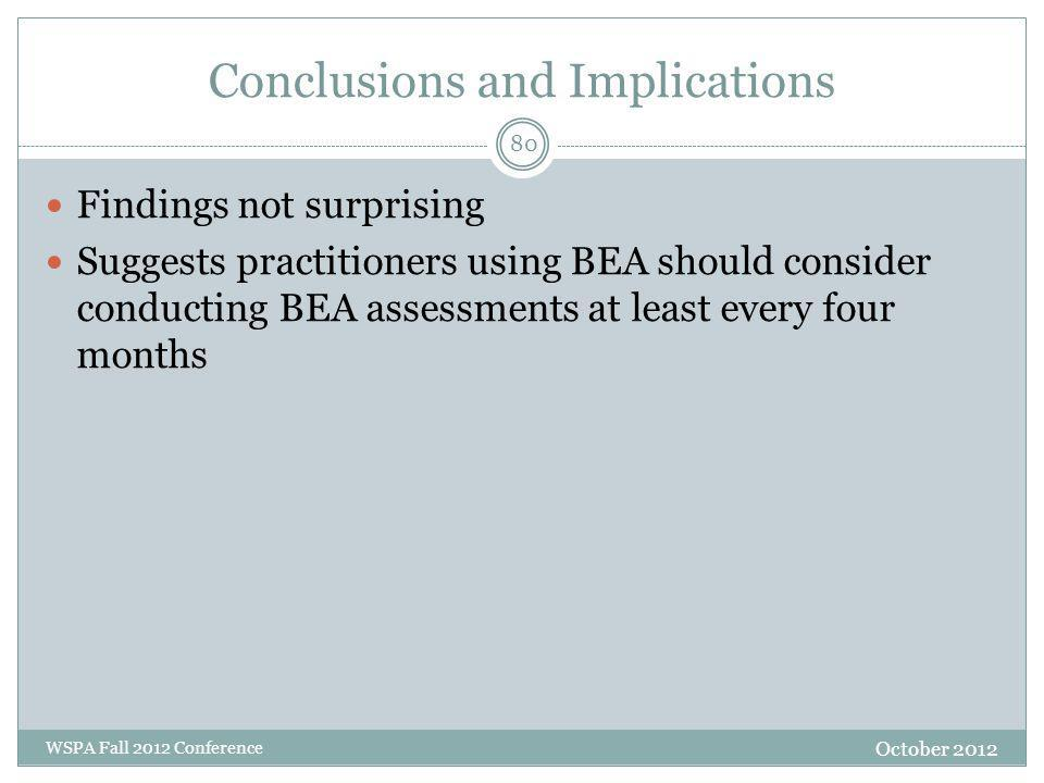 Conclusions and Implications October 2012 WSPA Fall 2012 Conference Findings not surprising Suggests practitioners using BEA should consider conductin