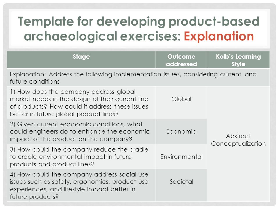 Template for developing product-based archaeological exercises: Explanation StageOutcome addressed Kolb's Learning Style Explanation: Address the following implementation issues, considering current and future conditions 1) How does the company address global market needs in the design of their current line of products.