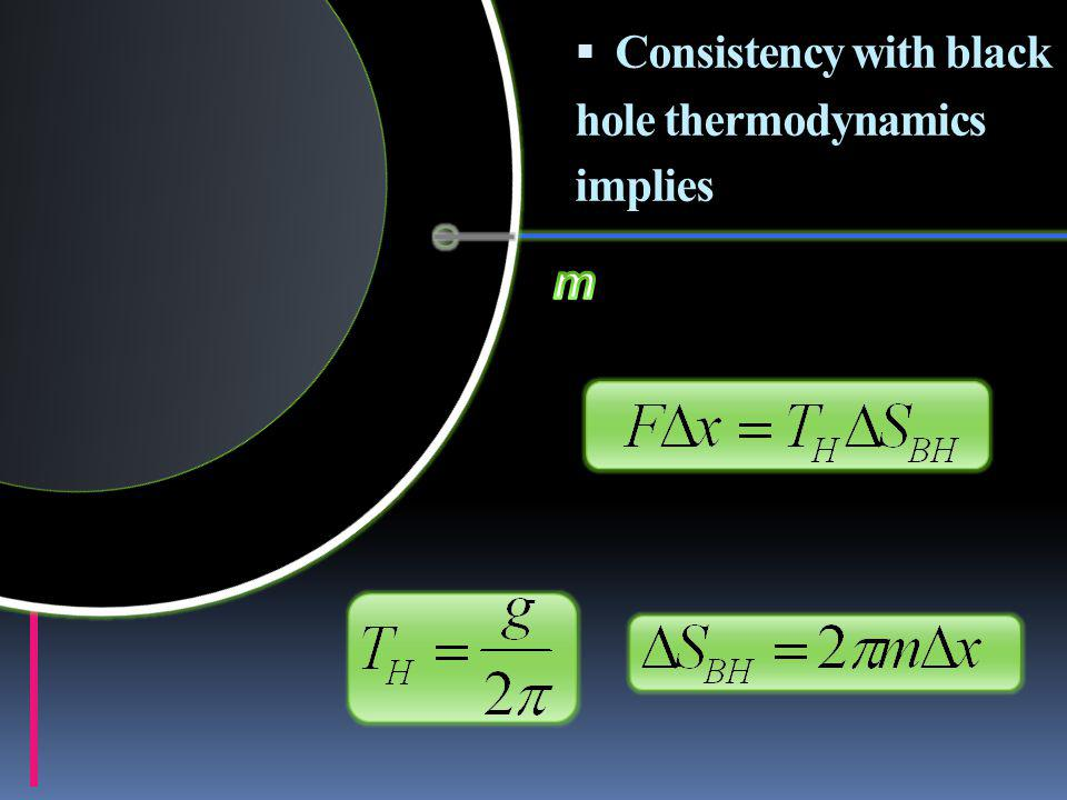  Consistency with black hole thermodynamics implies
