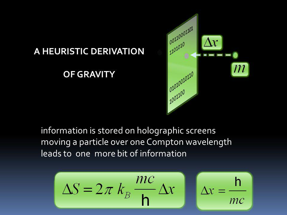 information is stored on holographic screens moving a particle over one Compton wavelength leads to one more bit of information A HEURISTIC DERIVATION OF GRAVITY