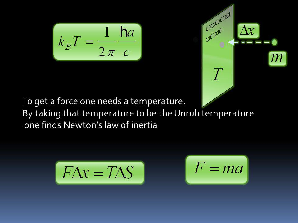 To get a force one needs a temperature. By taking that temperature to be the Unruh temperature one finds Newton's law of inertia