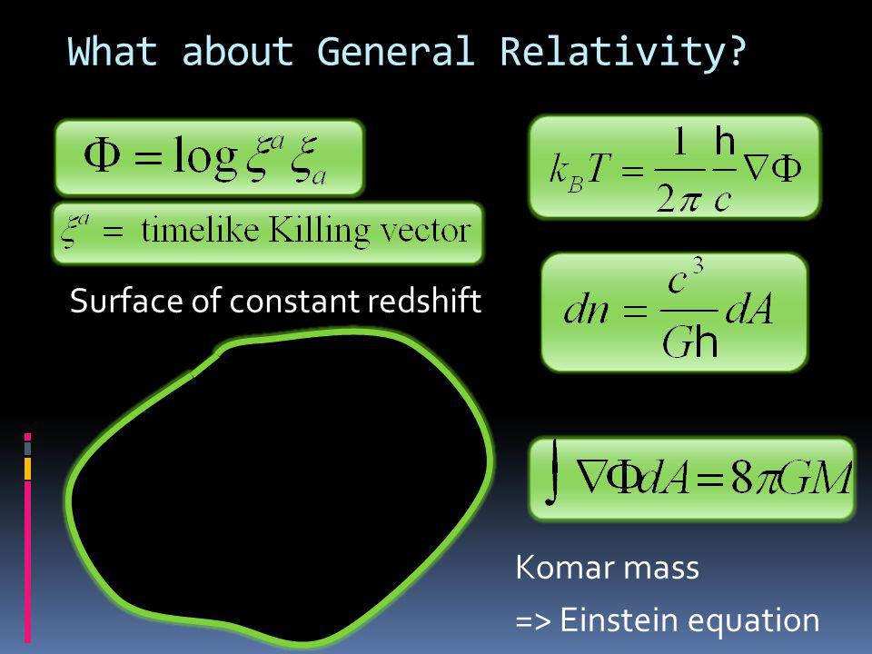 What about General Relativity Surface of constant redshift Komar mass => Einstein equation