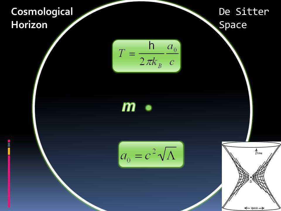 Cosmological Horizon De Sitter Space