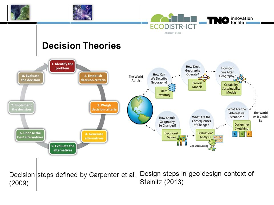 Decision Theories Design steps in geo design context of Steinitz (2013) Decision steps defined by Carpenter et al. (2009)
