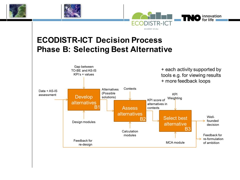 ECODISTR-ICT Decision Process Phase B: Selecting Best Alternative