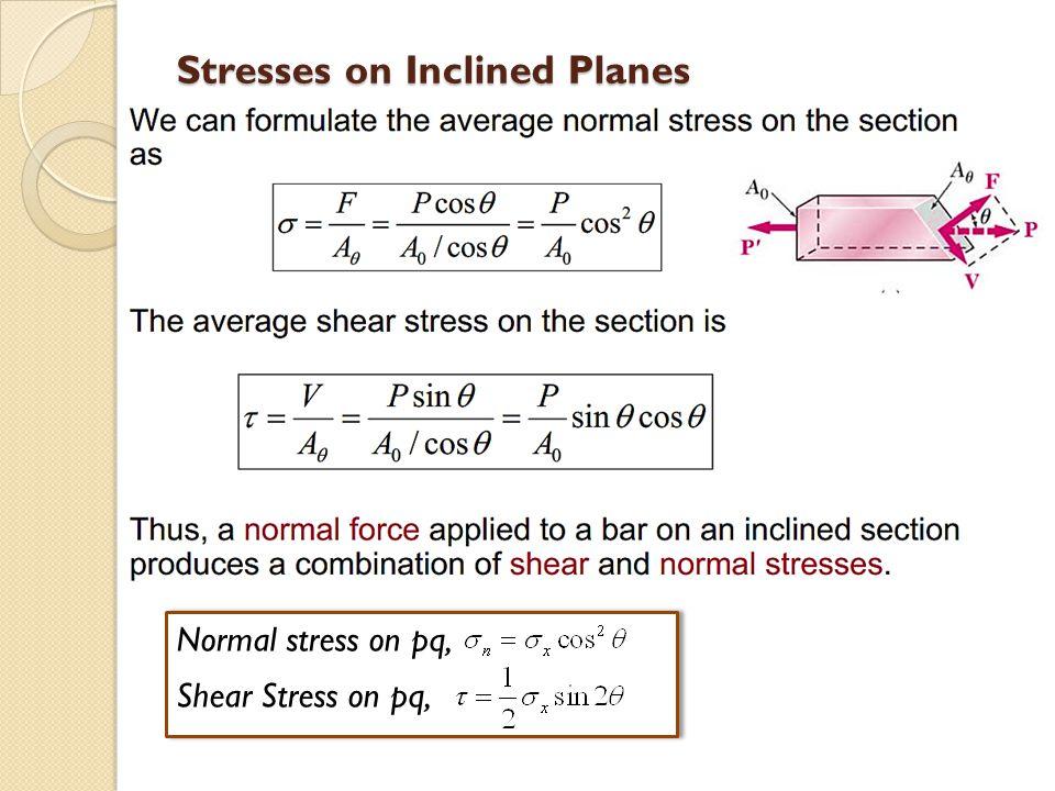 Normal stress on pq, Shear Stress on pq, Normal stress on pq, Shear Stress on pq,