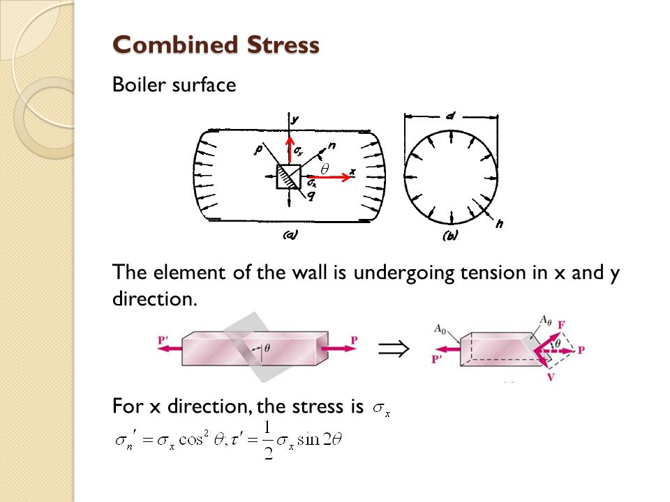 Combined Stress Boiler surface The element of the wall is undergoing tension in x and y direction. For x direction, the stress is