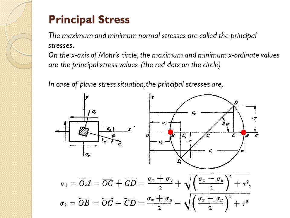 Principal Stress The maximum and minimum normal stresses are called the principal stresses. On the x-axis of Mohr's circle, the maximum and minimum x-