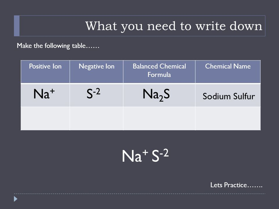 What you need to write down Make the following table…… Positive IonNegative IonBalanced Chemical Formula Chemical Name Lets Practice……. Na + S -2 Na +