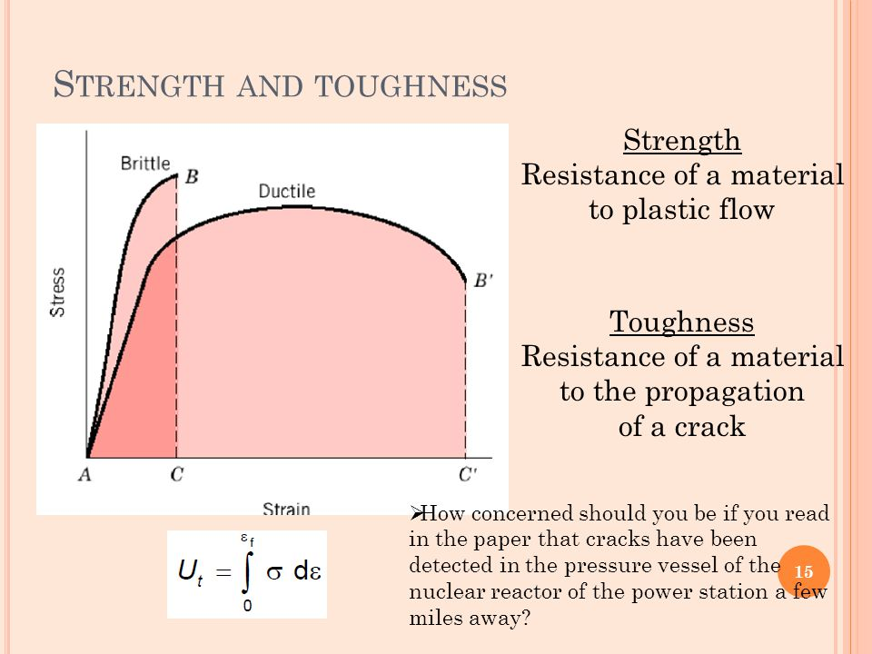 S TRENGTH AND TOUGHNESS 15 Strength Resistance of a material to plastic flow Toughness Resistance of a material to the propagation of a crack  How co