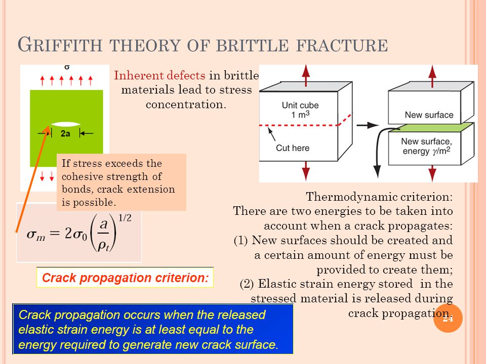 G RIFFITH THEORY OF BRITTLE FRACTURE Inherent defects in brittle materials lead to stress concentration. 24 If stress exceeds the cohesive strength of