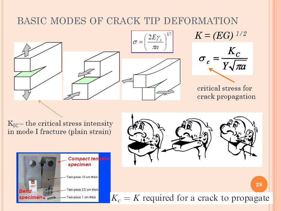 BASIC MODES OF CRACK TIP DEFORMATION K IC – the critical stress intensity in mode I fracture (plain strain) critical stress for crack propagation 28 K