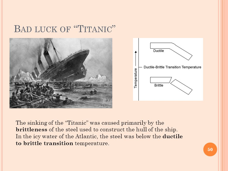 "B AD LUCK OF ""T ITANIC "" The sinking of the ""Titanic"" was caused primarily by the brittleness of the steel used to construct the hull of the ship. In"