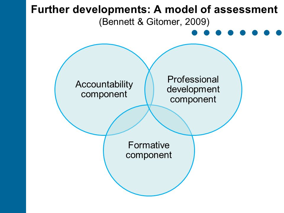 Further developments: A model of assessment (Bennett & Gitomer, 2009) Accountability component Formative component Professional development component