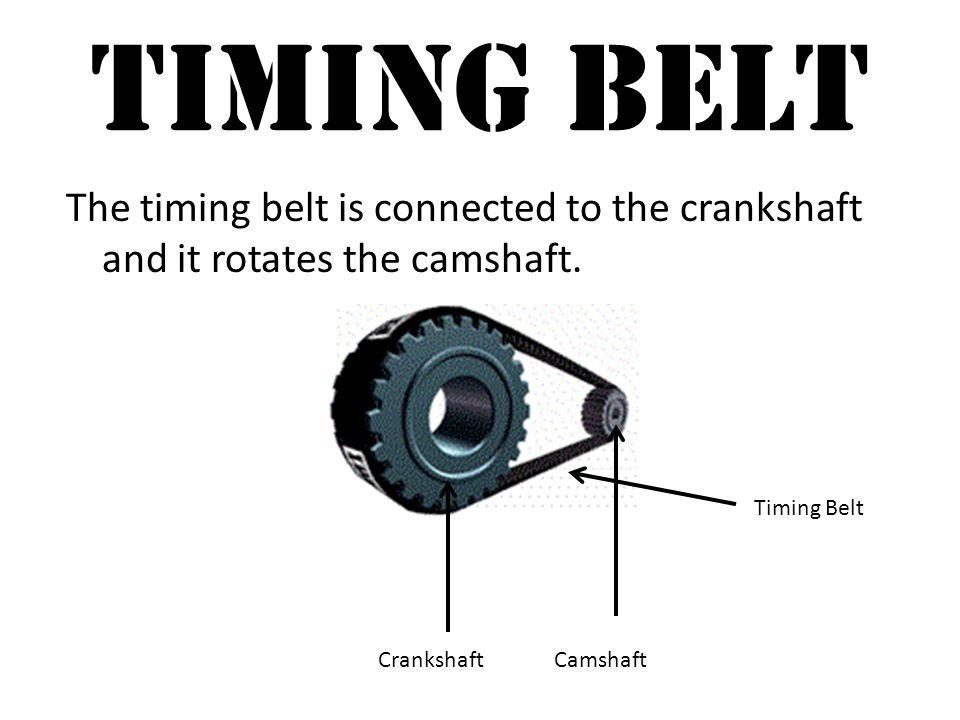 Timing Belt The timing belt is connected to the crankshaft and it rotates the camshaft. CrankshaftCamshaft Timing Belt