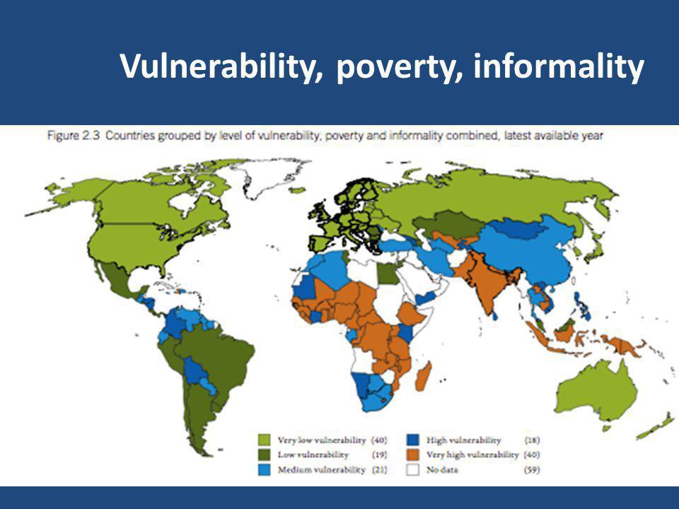 Vulnerability, poverty, informality