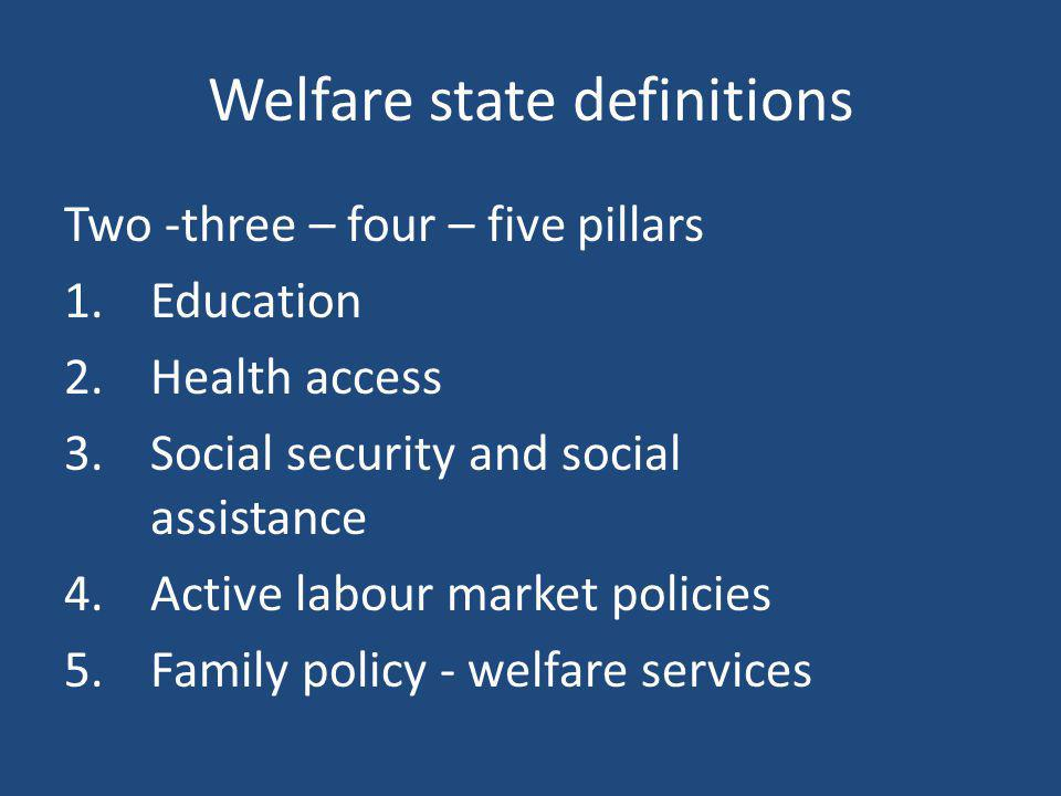 Welfare state definitions Two -three – four – five pillars 1.Education 2.Health access 3.Social security and social assistance 4.Active labour market