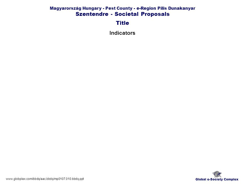 Global e-Society Complex www.globplex.com/bbdq/aac.bbdq/mp0107.010.bbdq.ppt Magyarország Hungary - Pest County - e-Region Pilis Dunakanyar Szentendre - Societal Proposals Indicators Title